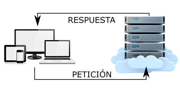 Arquitectura sistemas de informacion