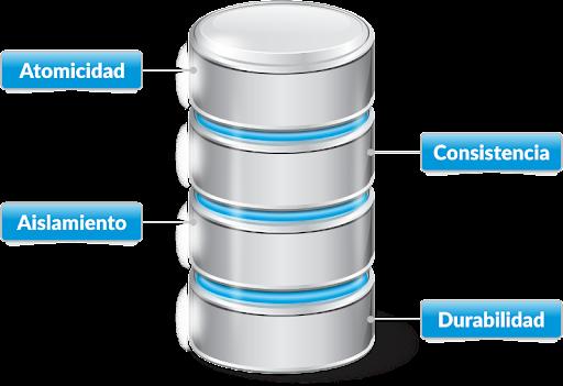 EDB/PostgreSQL